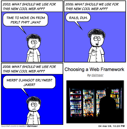 Choosing a Web Framework