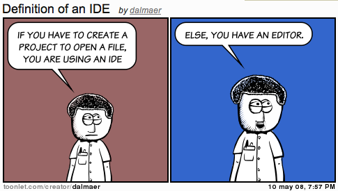 Definition of an IDE