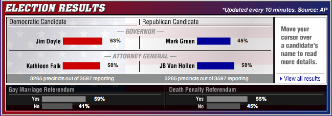 election2006.png
