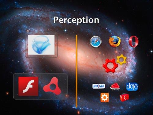 Flash Perception