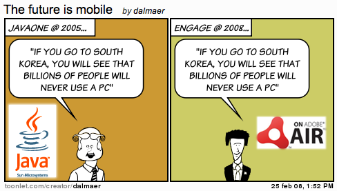 The future is mobile…