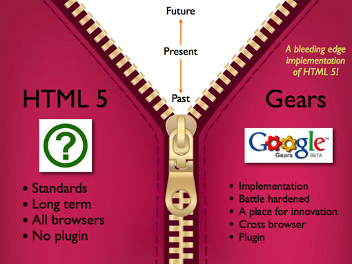 Gears and HTML 5
