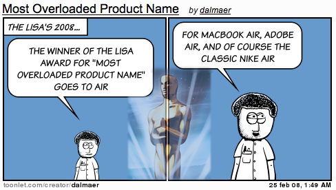 Lisa Awards: Most Overloaded Product Name