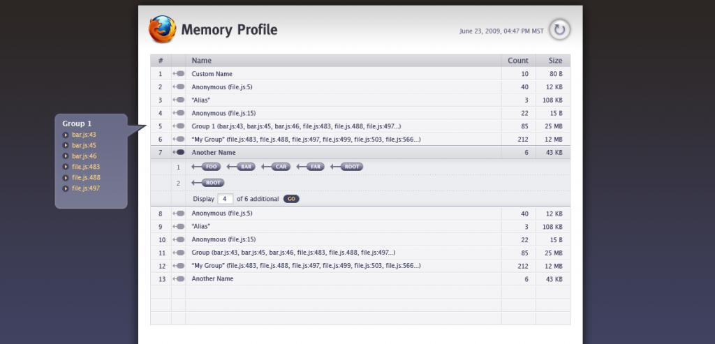 memorytoolgraph
