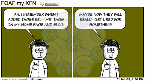 Social Graph Cartoon