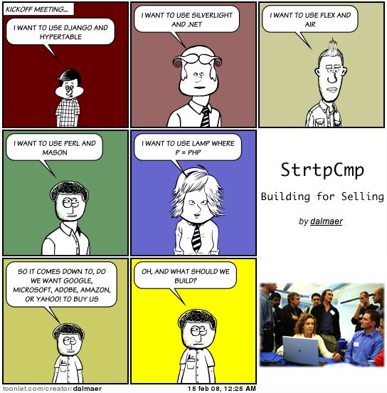 StrtpCmp: Building for Selling