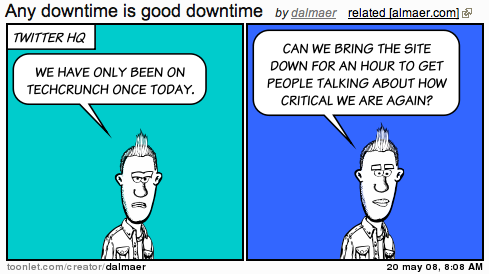 Twitter downtime